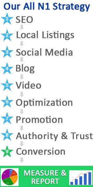 San Francisco full service digital marketing services San Jose Bay Area